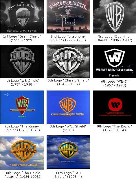 Evolution of Warner Bros Logo