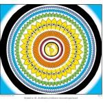 25.  Jordklodens rejse igennem spiralkredsløbet. Nye symboler nr. 78–85 fra DEV6