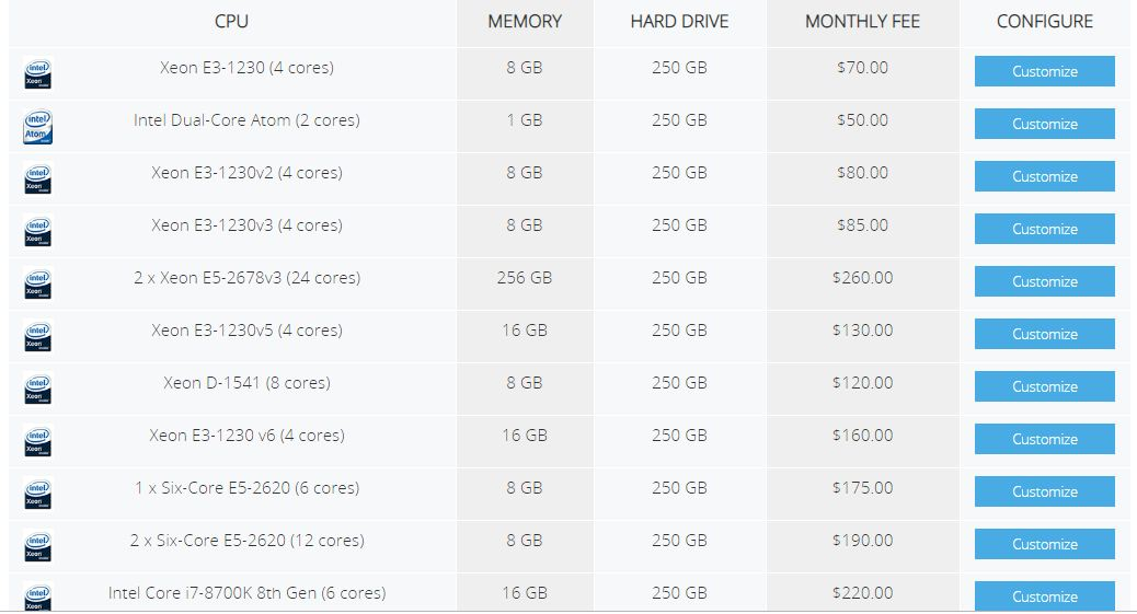 interserver dedicated prices