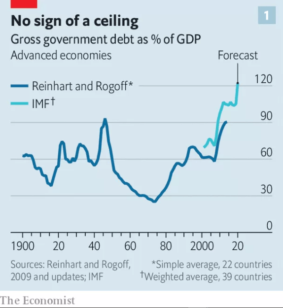 Economist chart Image Economist