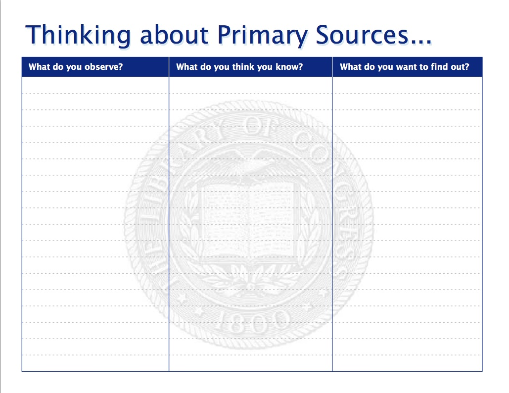 The Primary Source Librarian Three Questions