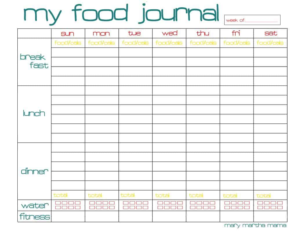 Image result for food journaling