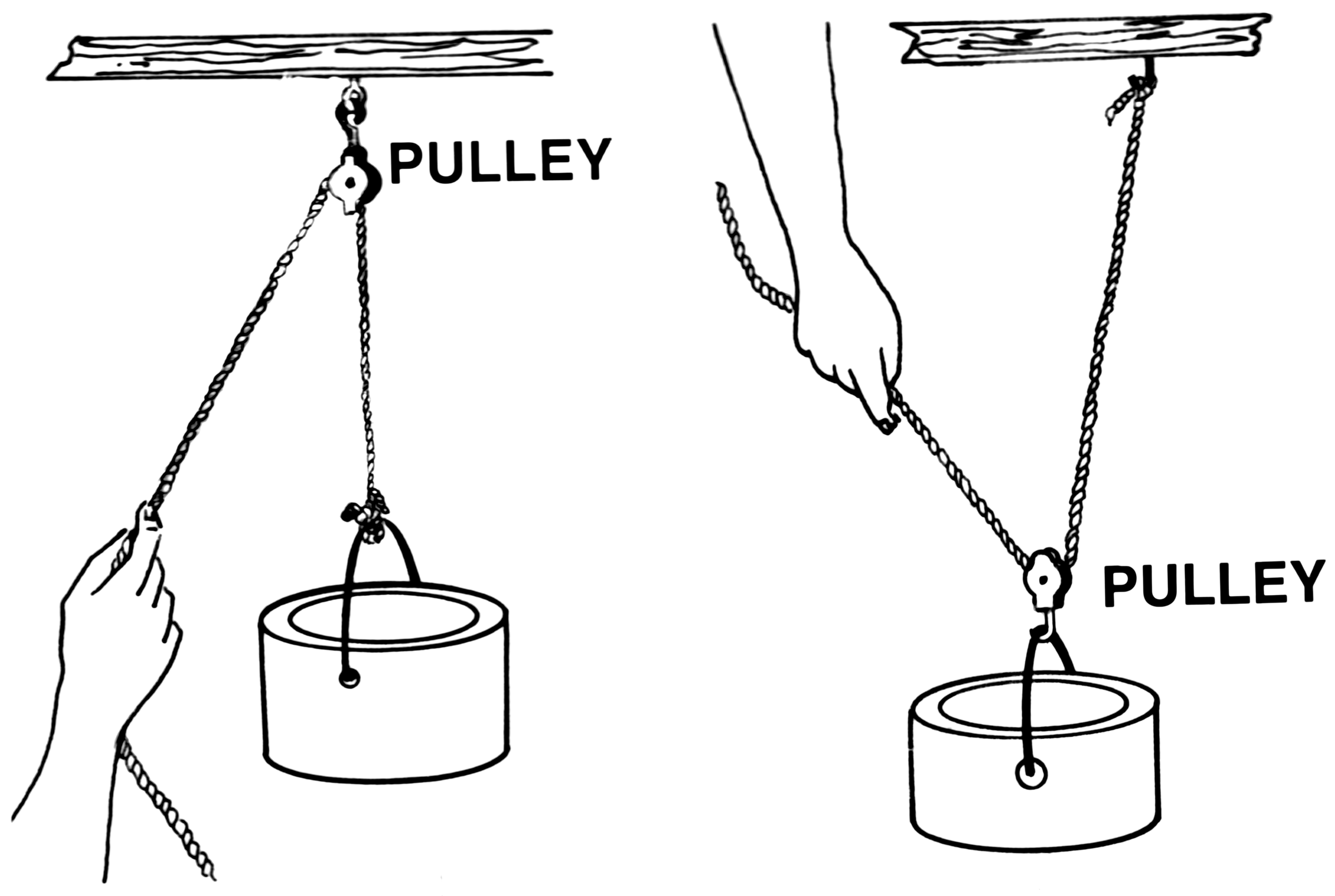 File Pulley 001