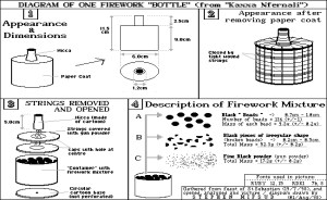 Chemical Analysis of Firework Material [MarZ Chemistry]