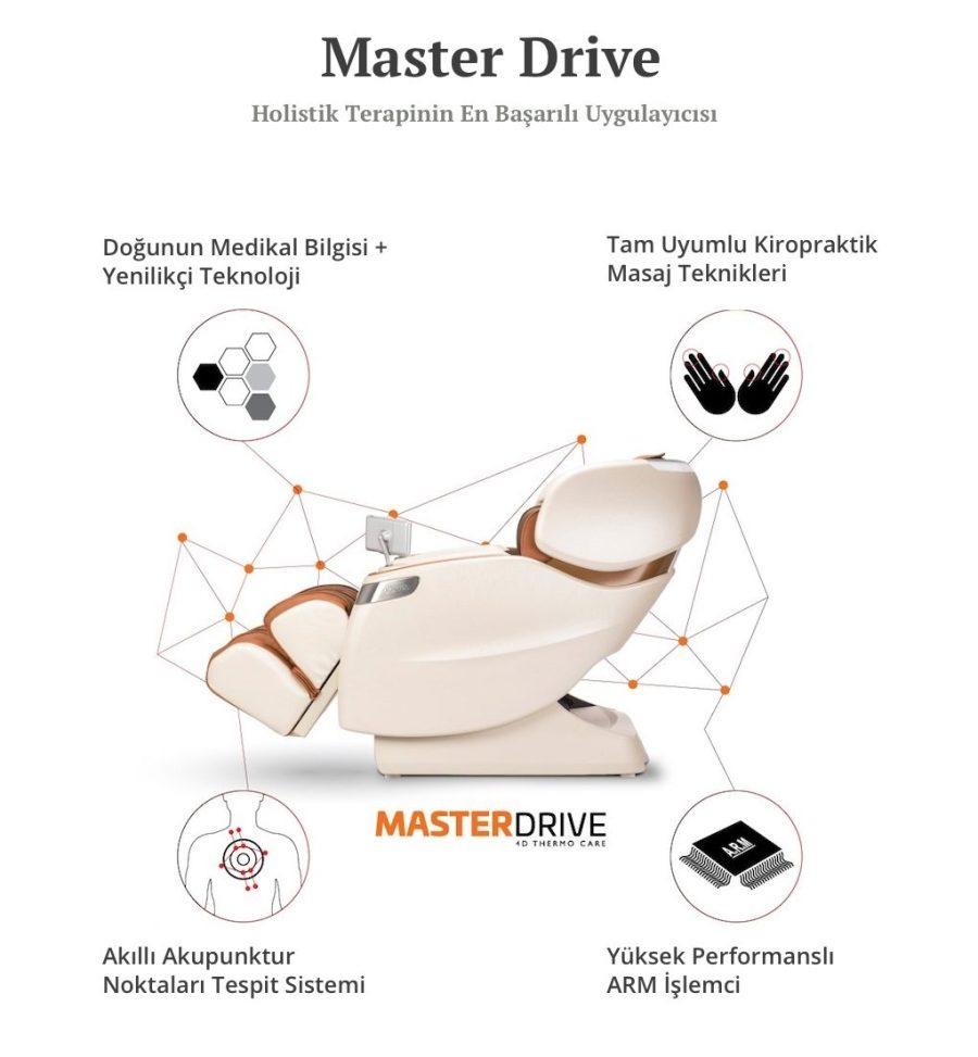 Ogawa Masterdrive Masaj Koltuğu Detaylar