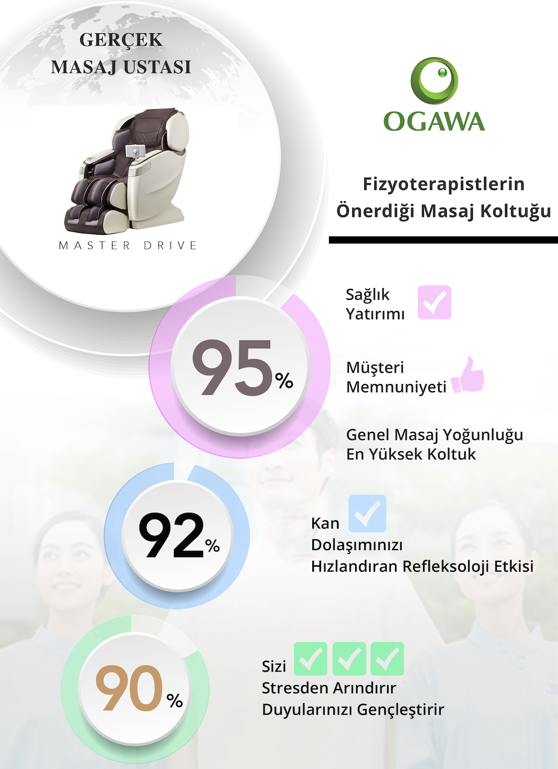 Ogawa Master Drive Masaj Koltuğu