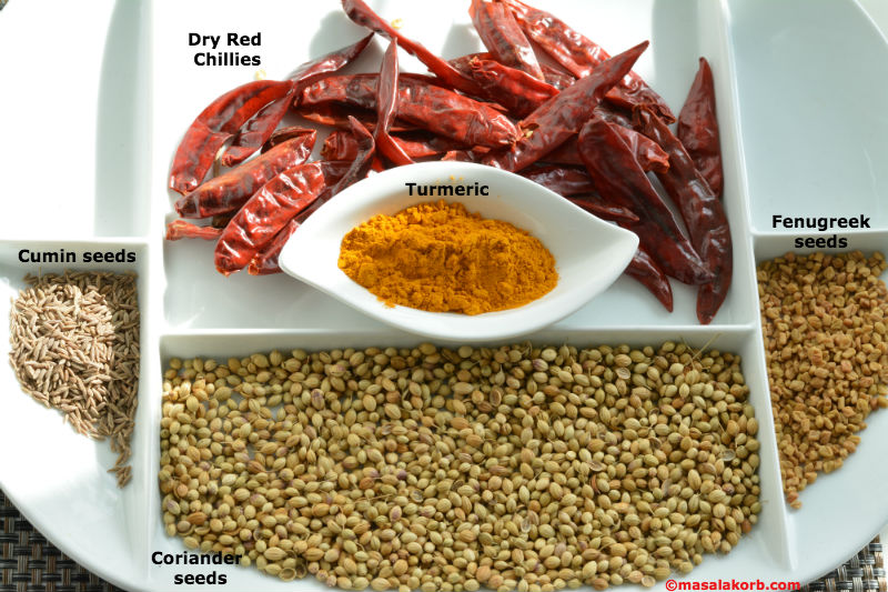 Ingredients for Red chilli powder