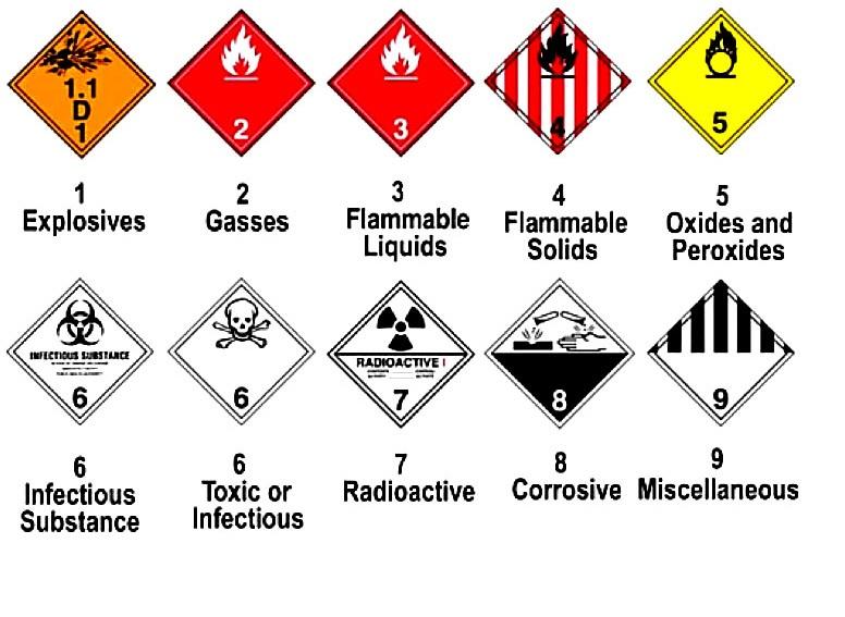 Jasa Kirim Dangerous Goods murah