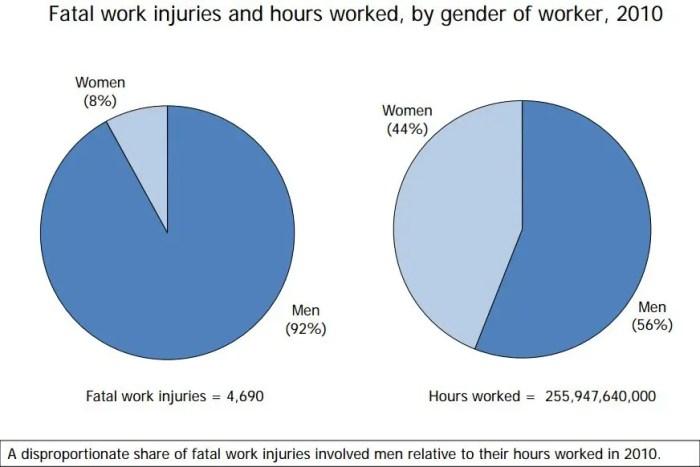 simple truth gender pay gap
