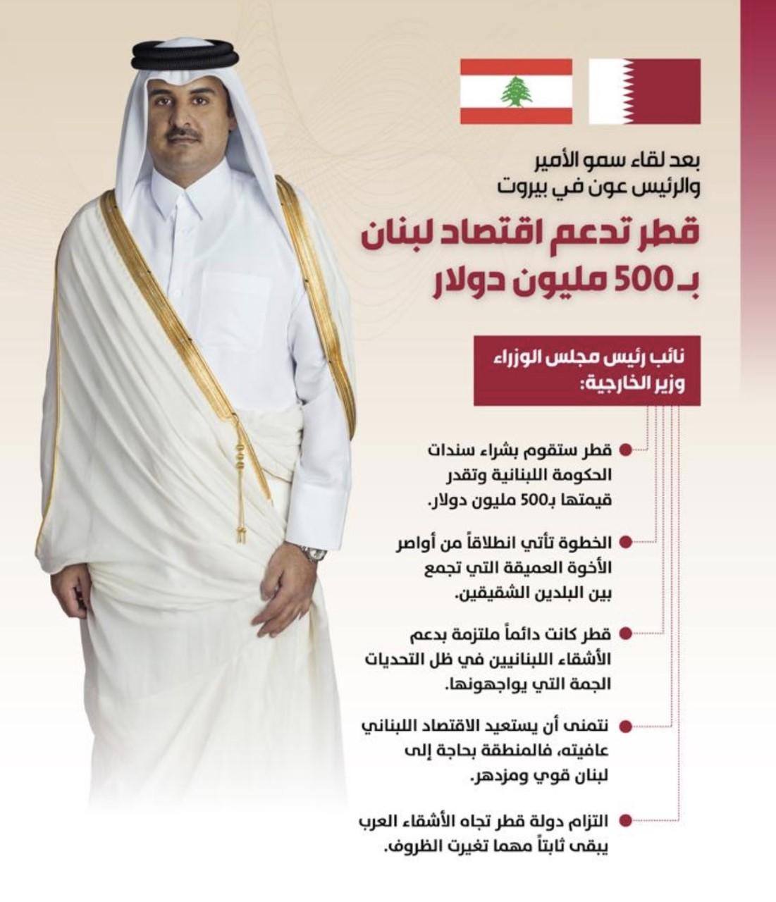 قطر تدعم الإقتصاد اللبناني وتشتري سندات حكومية بـ500 مليون دولار