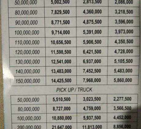 BROSUR ESTIMASI ANGSURAN KREDIT JAMINAN BPKB MOBIL - BFI FINANCE - JULI 2020