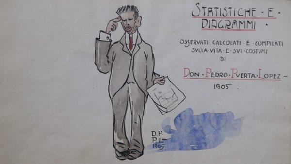 l'Amatore - Taccuini delle statistiche, 1905