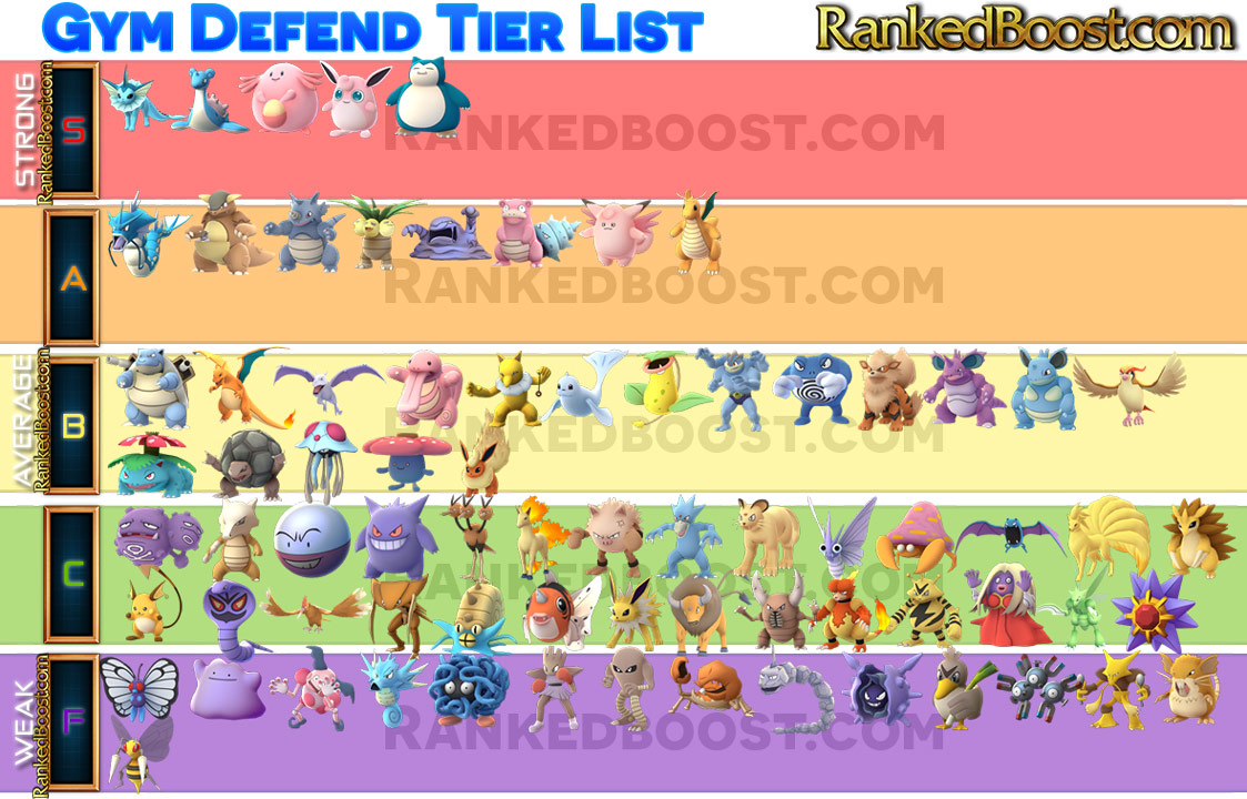Mejores Pokemones En Pokemon Go Gu 237 A Para Principiantes