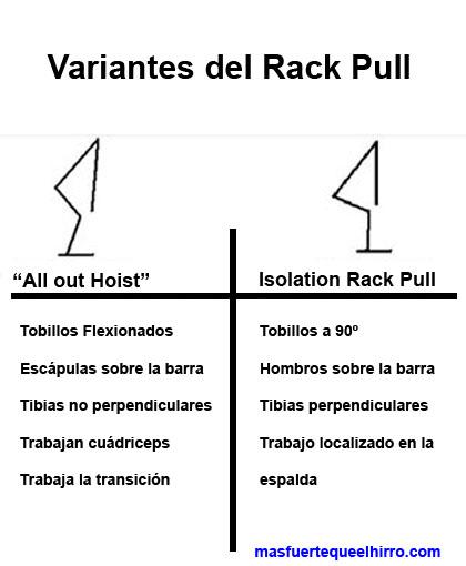 peso muerto parcial-rack pull