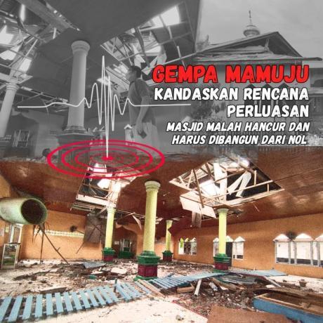 Bangun Kembali Masjid Sandaran 600 KK Korban Gempa