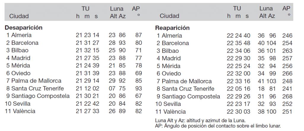 aldebaranocult