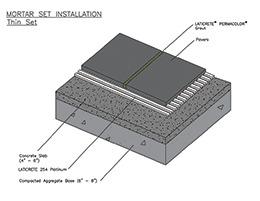 brick paver installation methods