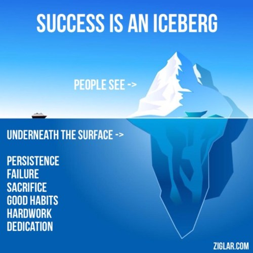 The Success Iceberg