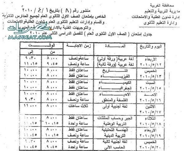 جدول امتحانات الصف الاول الثانوي 2010 الغربية