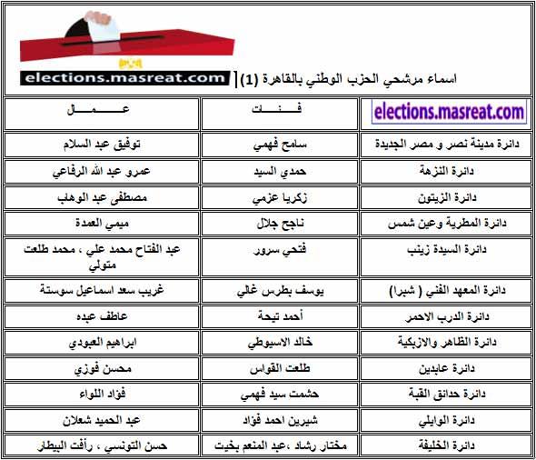 قائمة اسماء مرشحي الحزب الوطني بالقاهرة مجلس الشعب 2010
