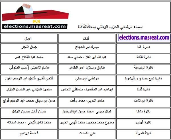 قائمة اسماء مرشحي الحزب الوطني بقنا مجلس الشعب 2010