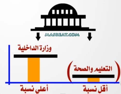 الاستفتاء على الدستور الجديد: قل لا حتى لو زورت نتيجة التصويت