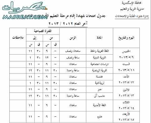 جدول امتحانات الشهادة الاعدادية 2013 بالاسكندرية الصف الثالث