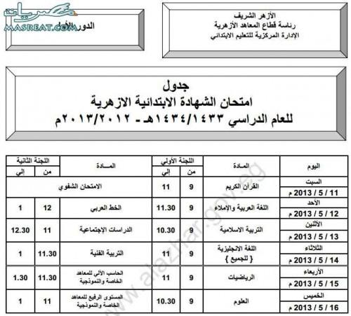 جدول امتحانات الشهادة الابتدائية الازهرية 2013