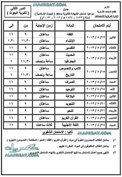 جدول ملاحق الثانوية الازهرية 2013 ثانوية البعوث