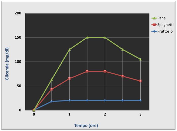 graficoleiconsumatroppaenergia