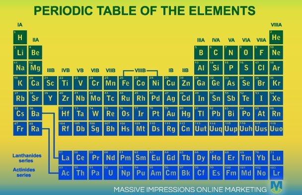 periodic_massive_2