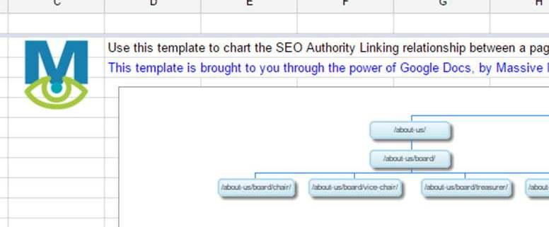 using google docs for seo cornerstone