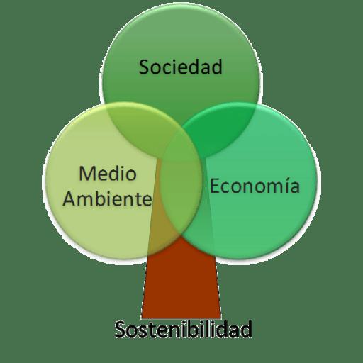 cropped-Logo-Sostenibilidad-1.png