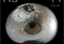 Rutenium Ruthenium (Rh) Unsur, Sifat Kimia dan Manfaat