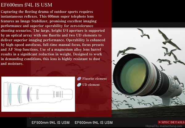 Canon 600mm F4 IS USM Details