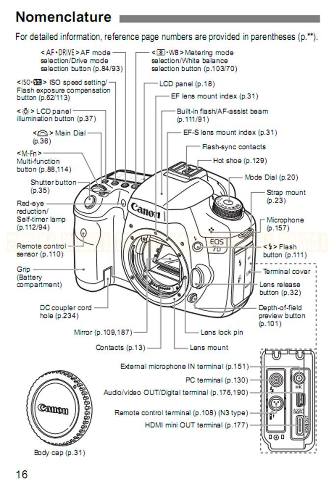 download canon eos 7d user manual masterchong com rh masterchong com canon 7d manual pdf download canon 7d manual pdf download
