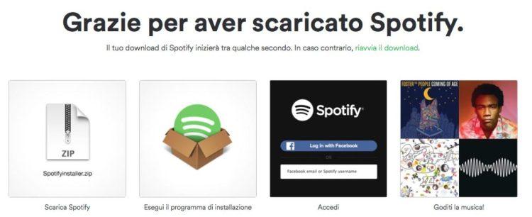 Scaricare Spotify sul Computer e Mac