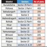 huda-15-new-sectors