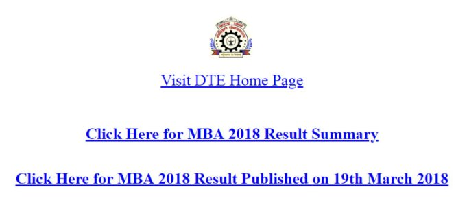 DTE  Maharashtra MBA CET Result 2018