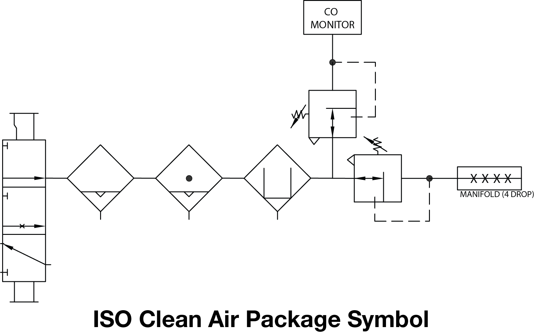 Series 380 Breathing Air Assembly 4 Drop 1 2