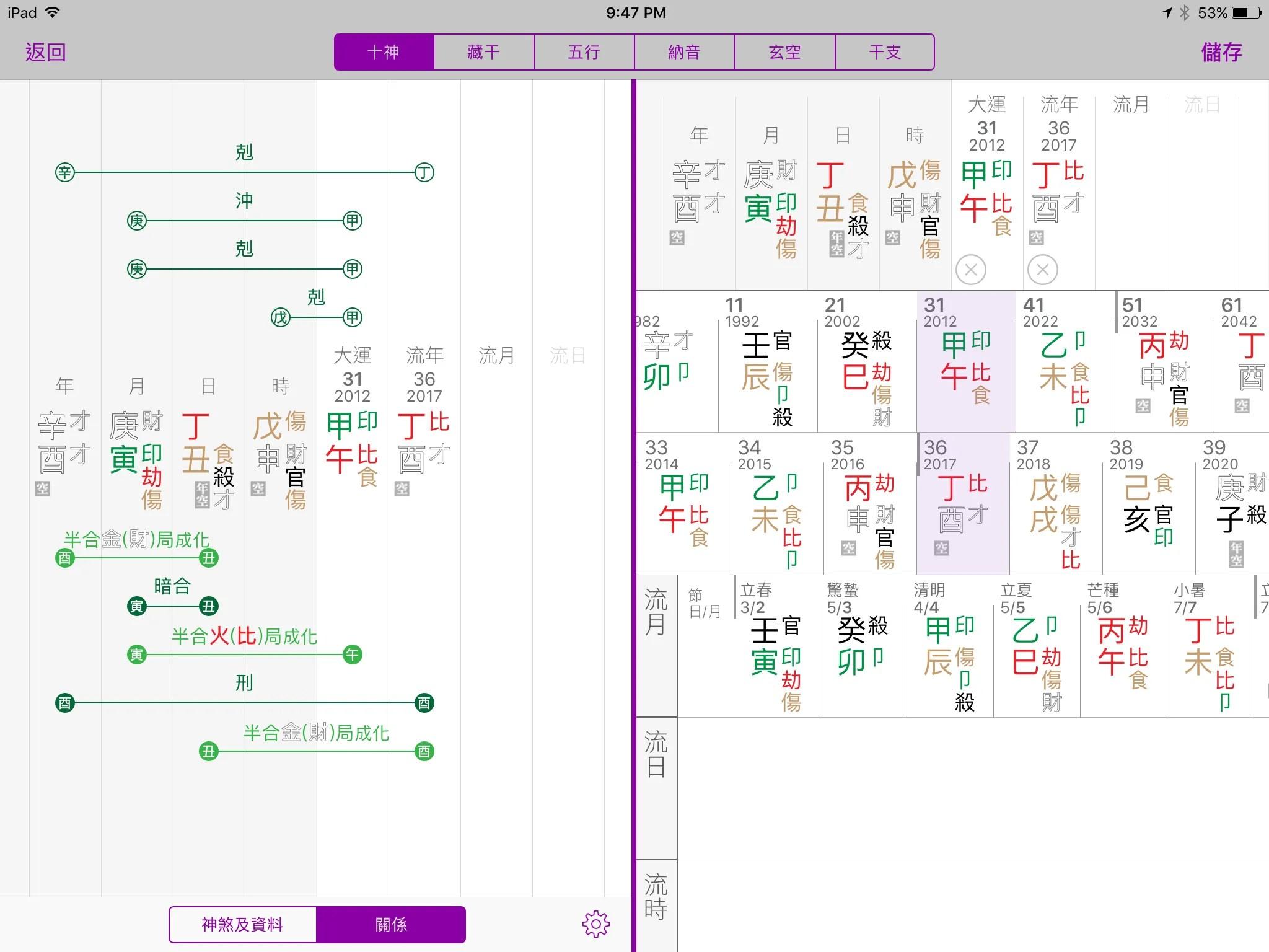 zi wei astrology chart