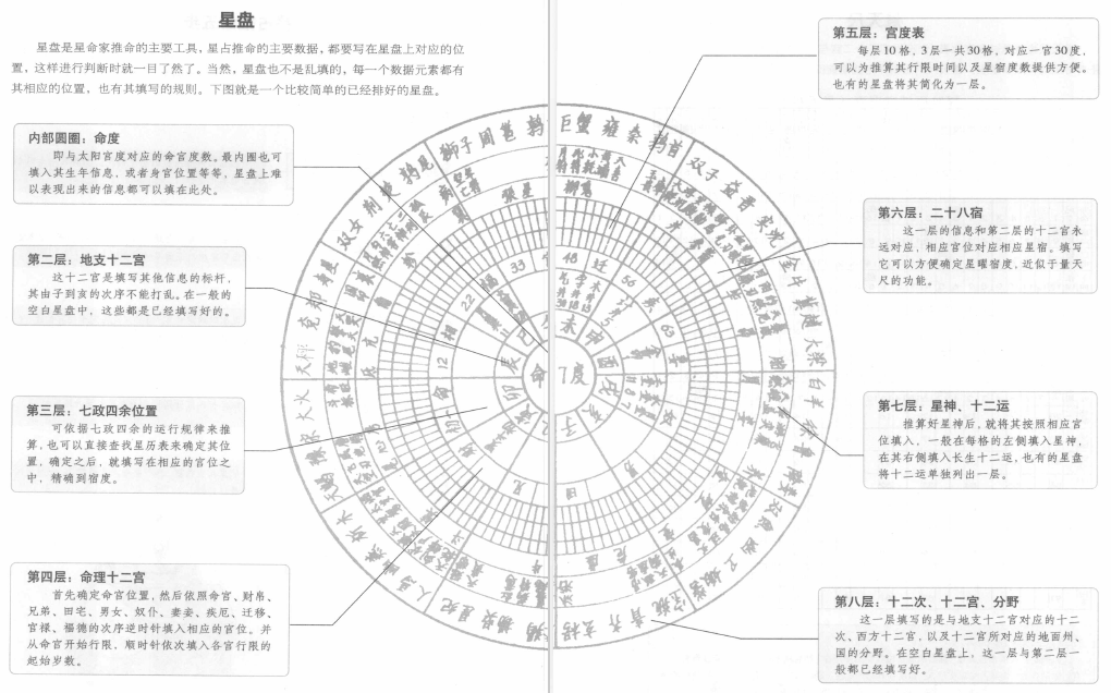 Read This If You Are Interested In The Chinese Zodiac Forecast For - How to read a star map