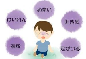 熱中症の症状 イラスト