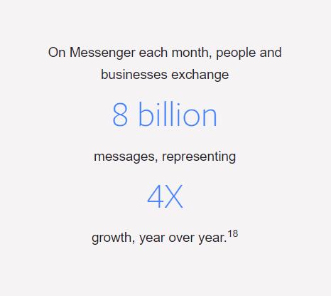 8-billion-messages-on-messenger