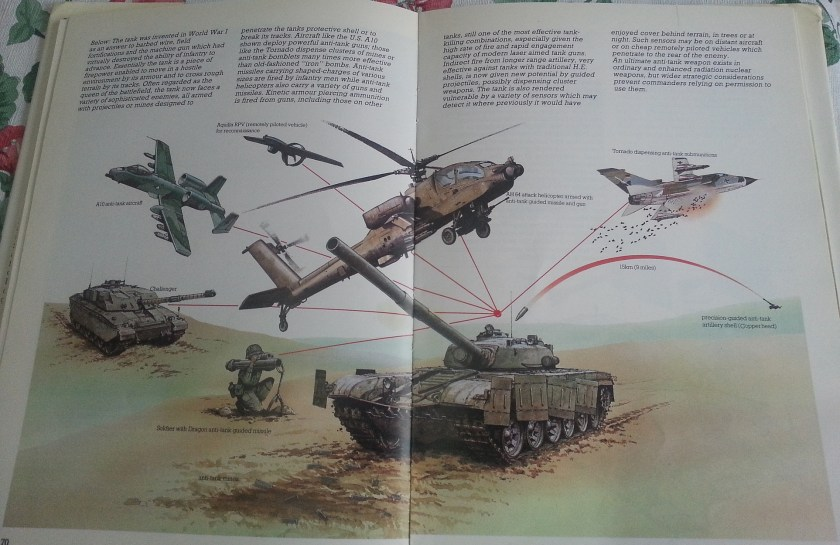 """This is what happens to unsupported tank rushes in Wargame. The mines, drones, and guided artillery aren't in the game, but every other weapon system depicted makes an appearance. Source: Laurence Martin, """"NATO and the Defense of the West"""""""