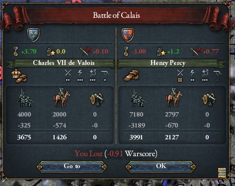 EU4 Defeat by France 1