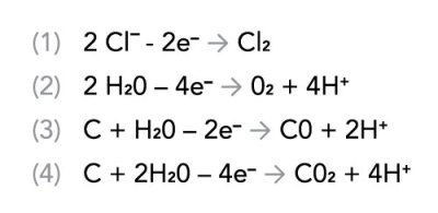 mmo-anode-reactions