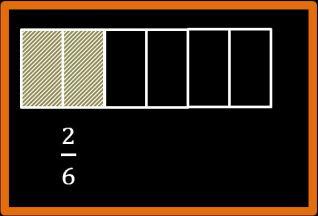 Le frazioni: numeratore e denominatore
