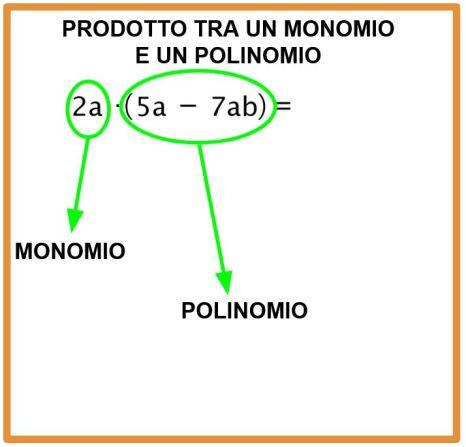 Prodotto tra un monomio e un polinomio