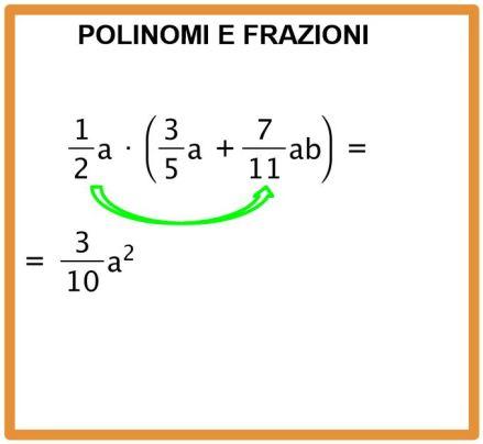 Esercizio svolto su polinomi e frazioni